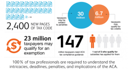 Above the Forms: Providing ACA Clarity is Everyone's Priority