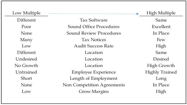 tax-practice-2