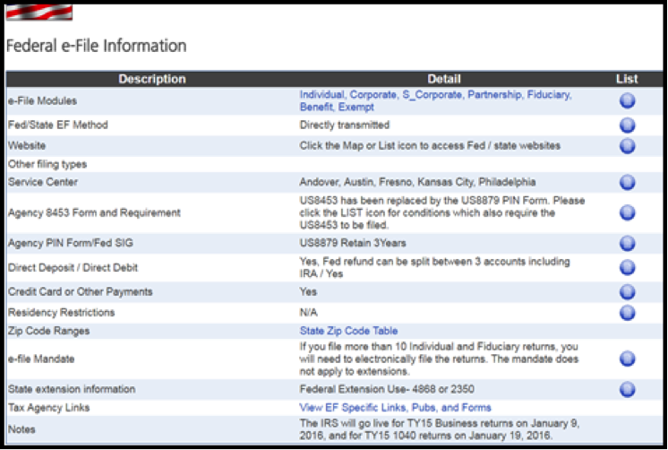 federal-e-file-information