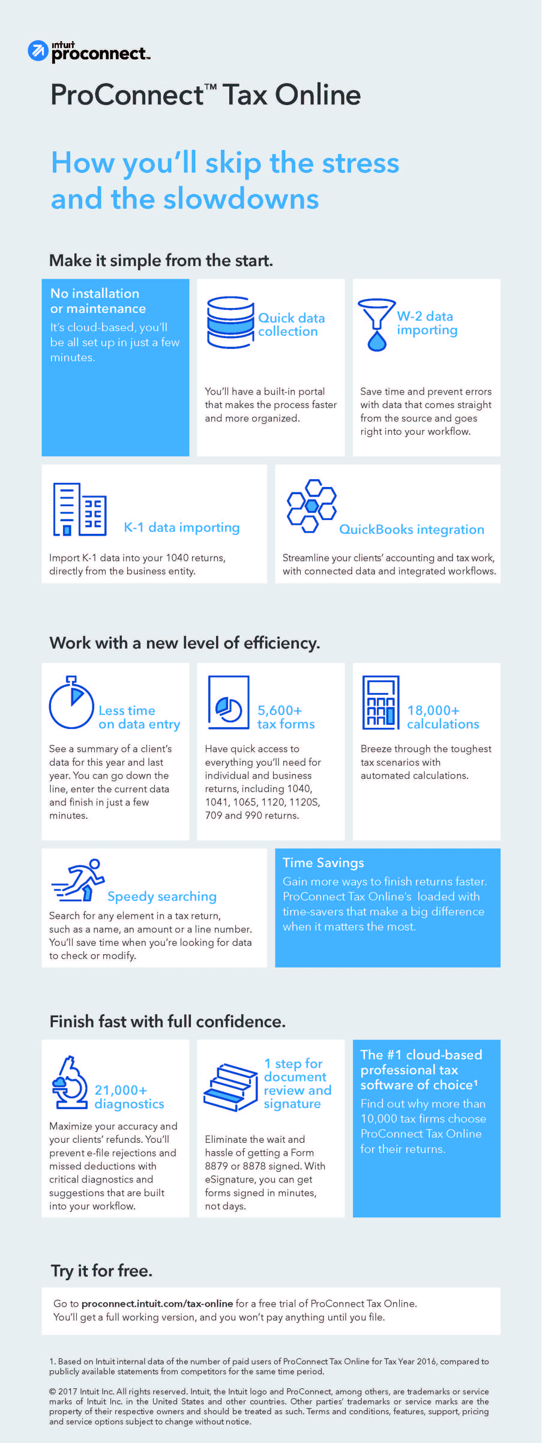 ProConnect Tax Online infographic