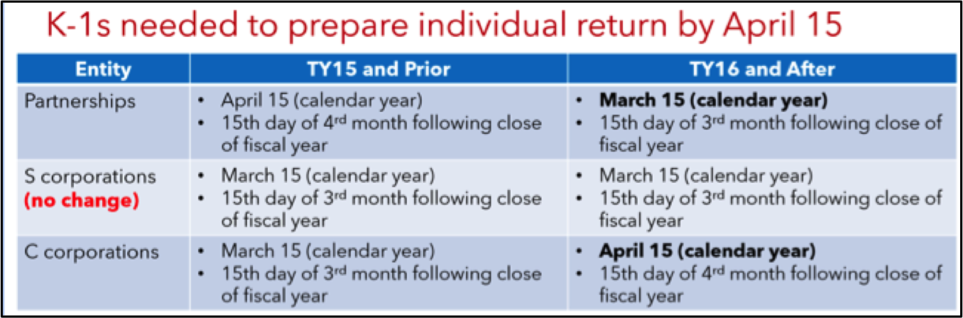 adjusted filing deadlines tax year 2016