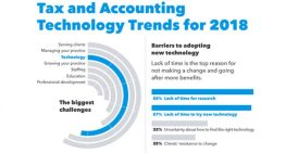 Infographic: Tax and Accounting Technology Trends for 2018
