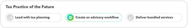 tax advisory workflow